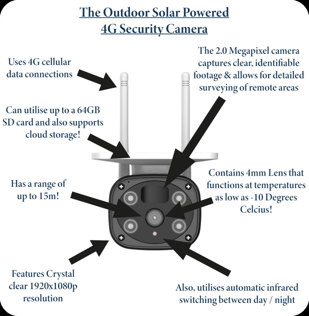 Solar Powered 4G Cameras